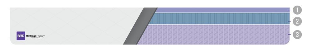 Ultra-Mystery-Mattress-Diagram-MOBILE
